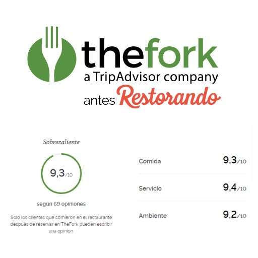 the-fork-reviews